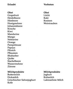 Low Carb Gerichte Liste